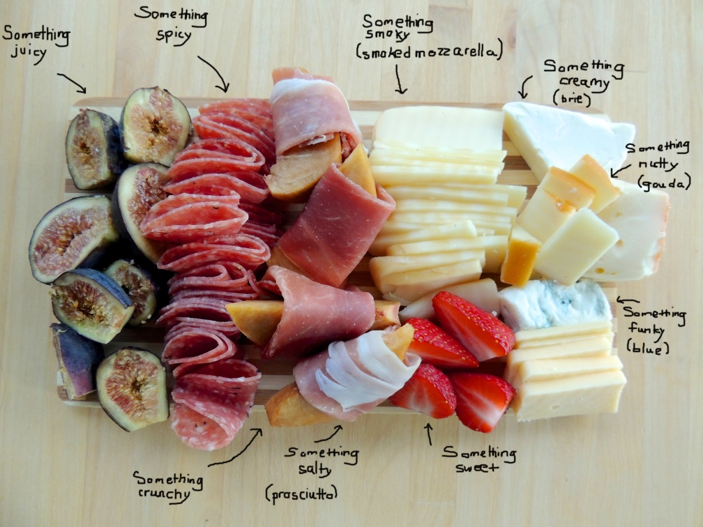 How to make your own charcuterie